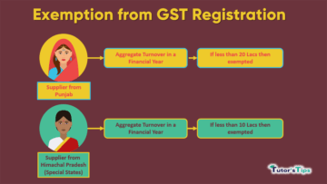 Exemption from GST Registration min 360x203 - Goods and Services Tax (GST)