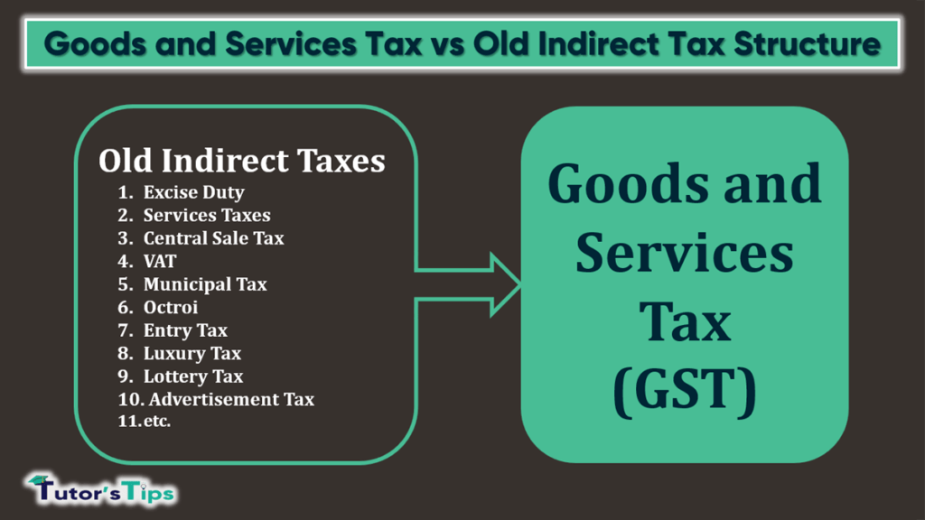 Goods and Services Tax vs Old Indirect Tax Structure-min