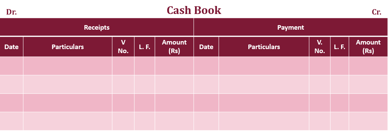 Cash book Single column - Single Column Cash Book | Explained with Example