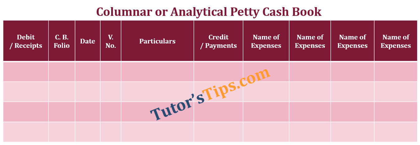 Columnar or Analytical petty column Cash book - Petty Cash Book | Example | Subsidiary Books