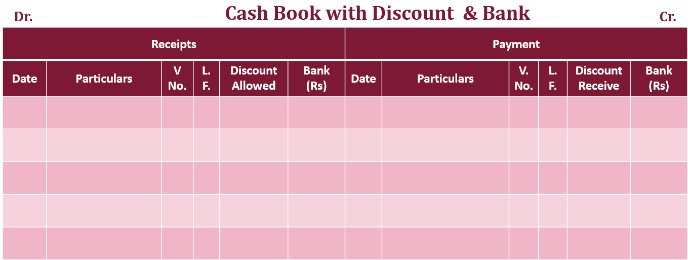 Double column Cash book with bank and discount column  - Double Column Cash Book | Explained with Example
