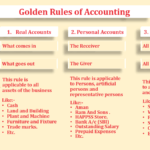 Golden rules of Accounting feature image