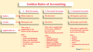 Golden rules of Accounting feature image 360x203 - Financial Accounting Tutorial