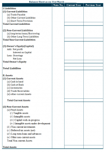 Balance Sheet Format based on Liquidity Horizontal 1 210x300 - Balance Sheet: Meaning, Format & Examples