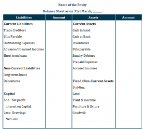Balance Sheet Format based on Liquidity Verticals  300x266 - Balance Sheet: Meaning, Format & Examples