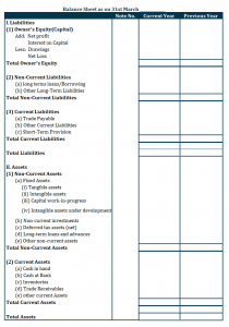 Balance Sheet Format based on Permanence Horizontal 1 210x300 - Balance Sheet: Meaning, Format & Examples