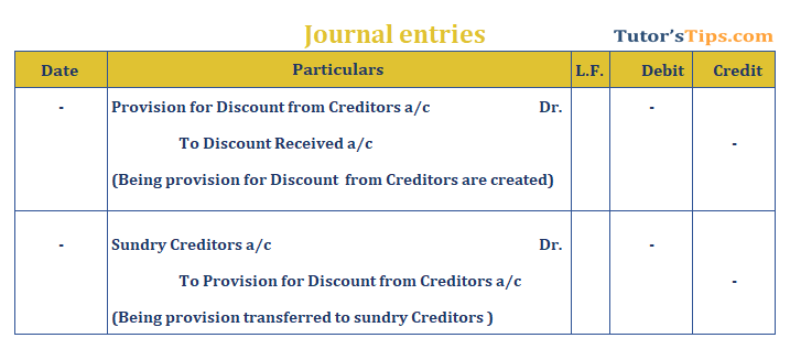 Provision in Accounting Journal Entry for provision for discount from Creditors - The provision in accounting: Types and Treatment