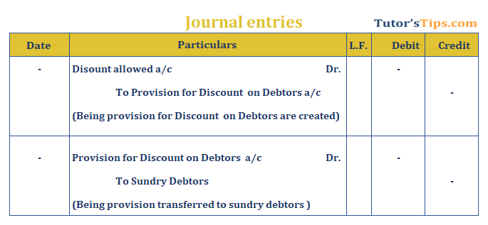 Provision in Accounting Journal Entry for provision for discount to debtors - The provision in accounting: Types and Treatment