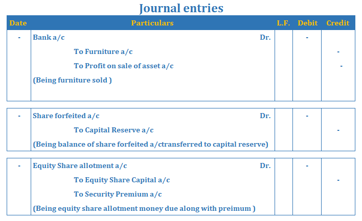 Reserve Example of related to capital reserve  - Reserve: Meaning, type, Accounting treatment