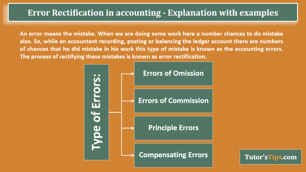 Error Rectification in accounting - Explanation with examples