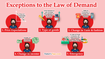 Exceptions to the Law of Demand 360x203 - Business Economics