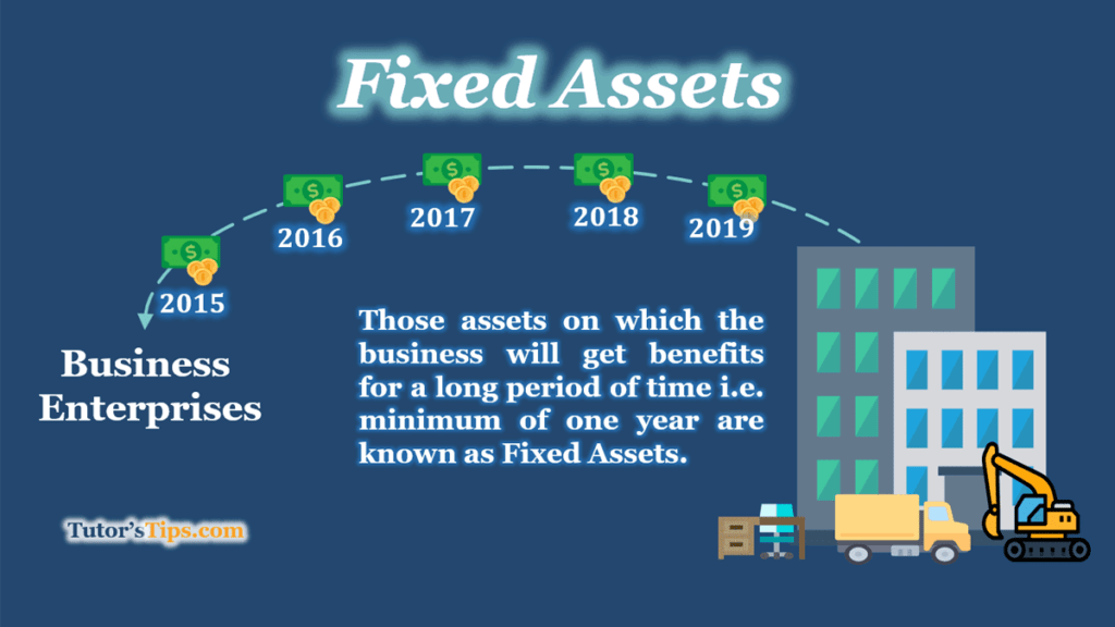 Meaning of Fixed Assets