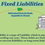 Meaning-of-Fixed-liabilities