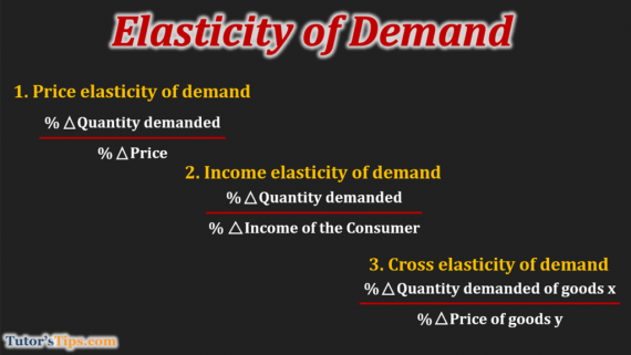 Elasticity Of Demand Meaning And Its Types Tutorstips