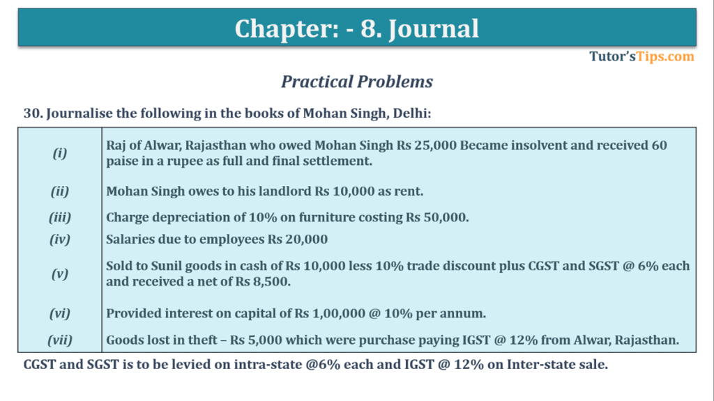 Question No. 30 - Chapter No.8 - T.S. Grewal +1 Book 2019