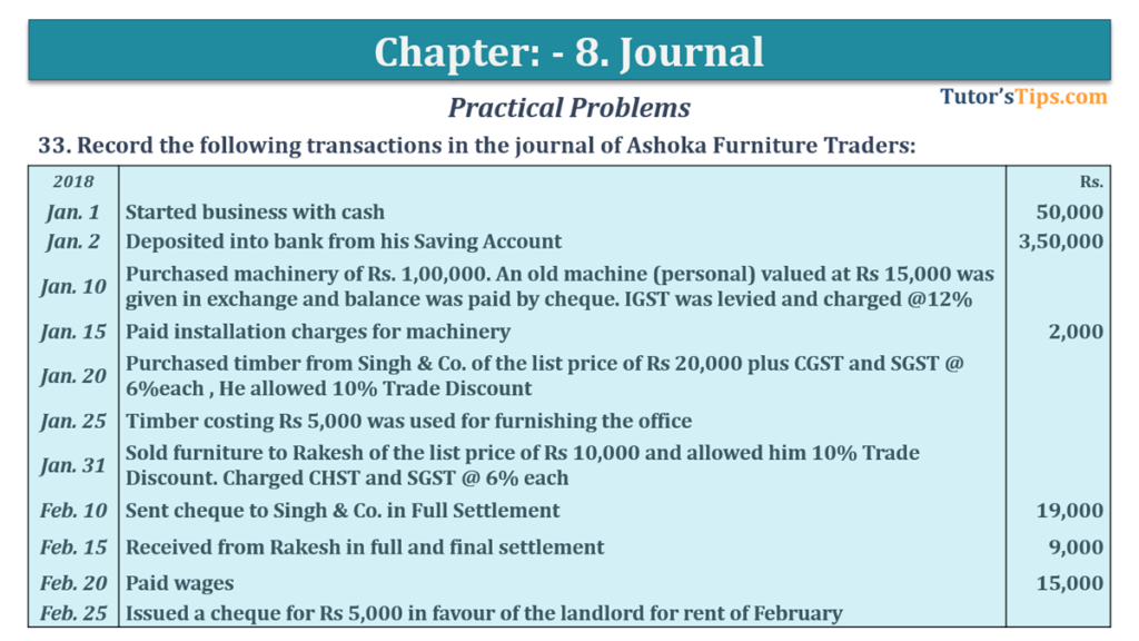 Question No. 33 - Chapter No.8 - T.S. Grewal +1 Book 2019