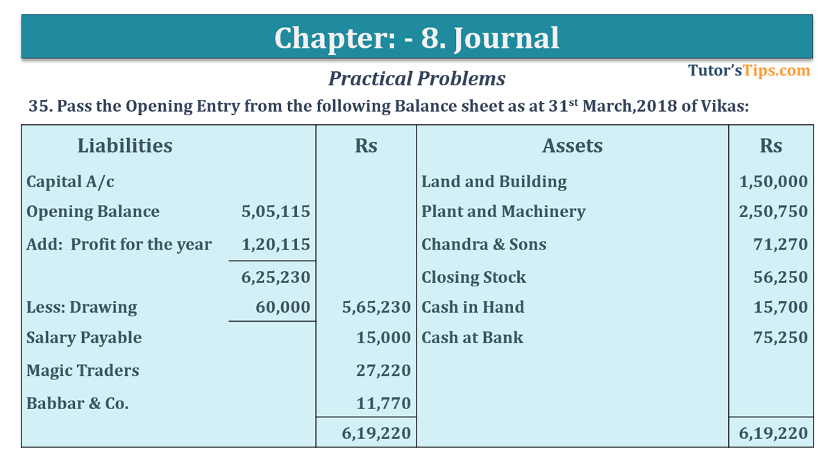 Question No. 35 - Chapter No.8 - T.S. Grewal +1 Book 2019