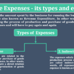 What-are-Expenses