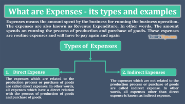 What are Expenses 1 360x203 - The terminology of Financial Accounting