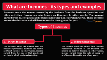What are incomes 1 360x203 - The terminology of Financial Accounting
