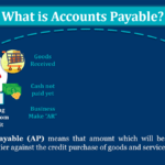 What-is-Accounts-Payable-min