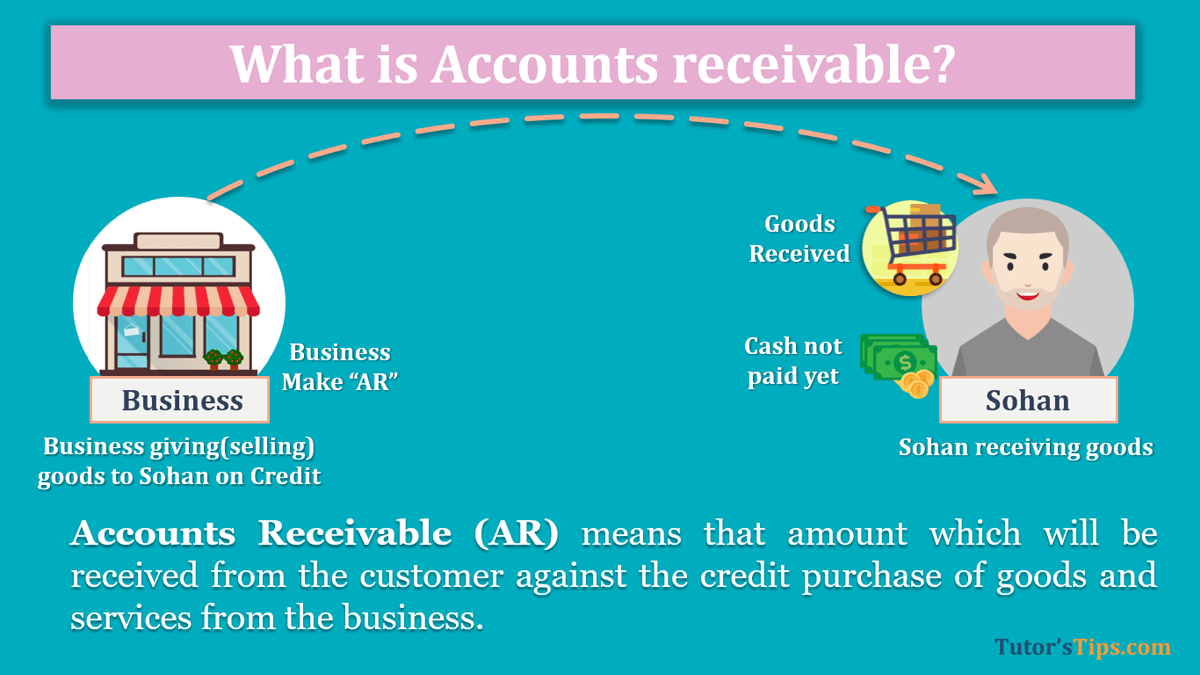 What-is-Accounts-Receivable