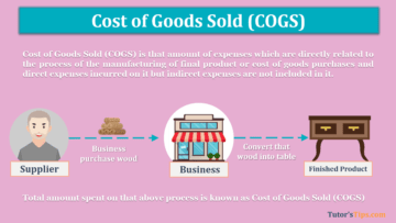 What is Cost of Goods Sold COGS 1 360x203 - The terminology of Financial Accounting