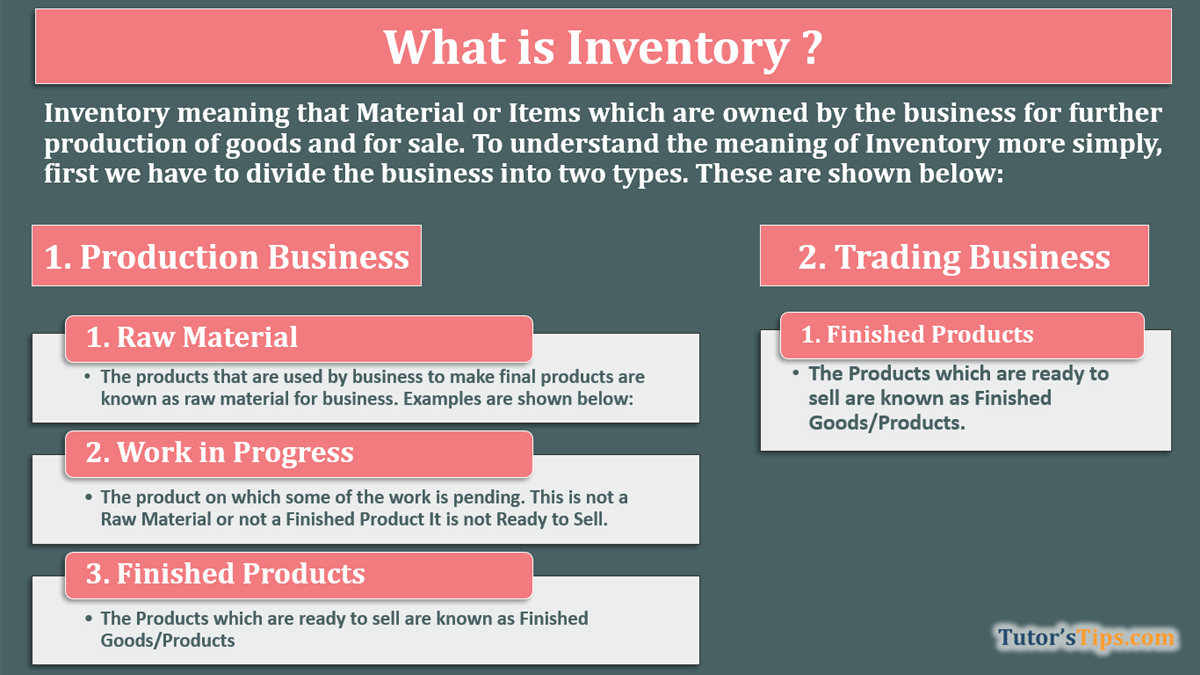 What-is-Inventory