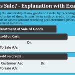 What-is-sale