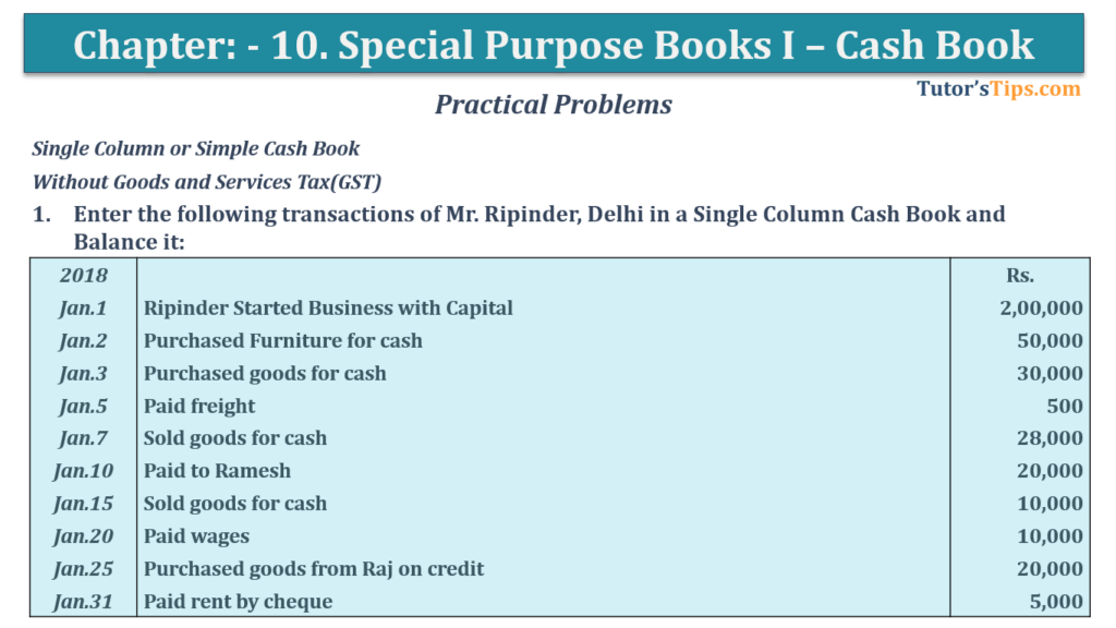 Question No. 1 - Chapter No.10 - T.S. Grewal +1 Book 2019