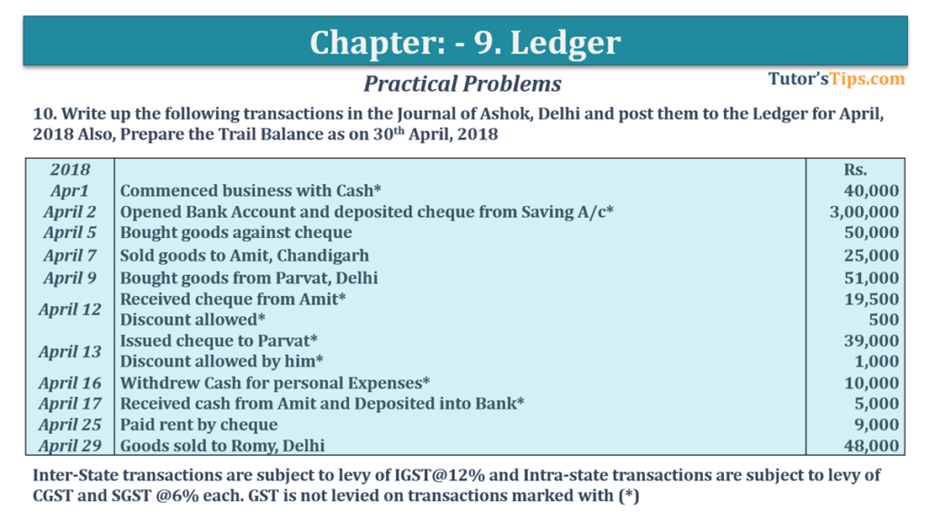 Question No. 10 - Chapter No.9 - T.S. Grewal +1 Book 2019