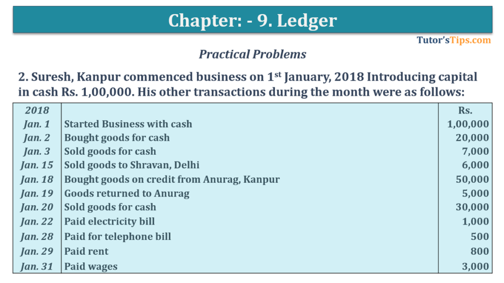 Question No. 2 - Chapter No.9 - T.S. Grewal +1 Book 2019