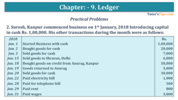 Question No. 2 Chapter No.9 T.S. Grewal 1 Book 2019 360x203 - Chapter No. 9 - Ledger - T.S. Grewal 11 Class - Book Solution