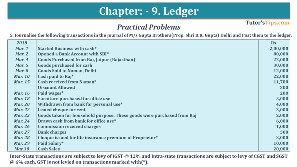 Question No. 5 - Chapter No.9 - T.S. Grewal +1 Book 2019