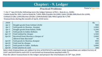 Question No. 7 Chapter No.9 T.S. Grewal 1 Book 2019 360x202 - Chapter No. 9 - Ledger - T.S. Grewal 11 Class - Book Solution