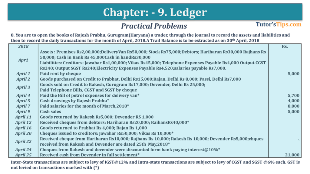 Question No. 8 - Chapter No.9 - T.S. Grewal +1 Book 2019