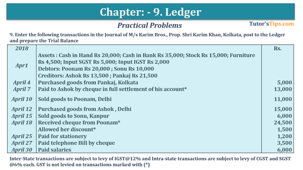 Question No. 9 - Chapter No.9 - T.S. Grewal +1 Book 2019