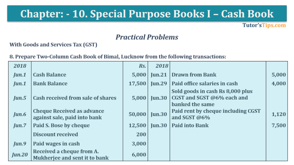 Question No. 8 - Chapter No.10 - T.S. Grewal +1 Book 2019