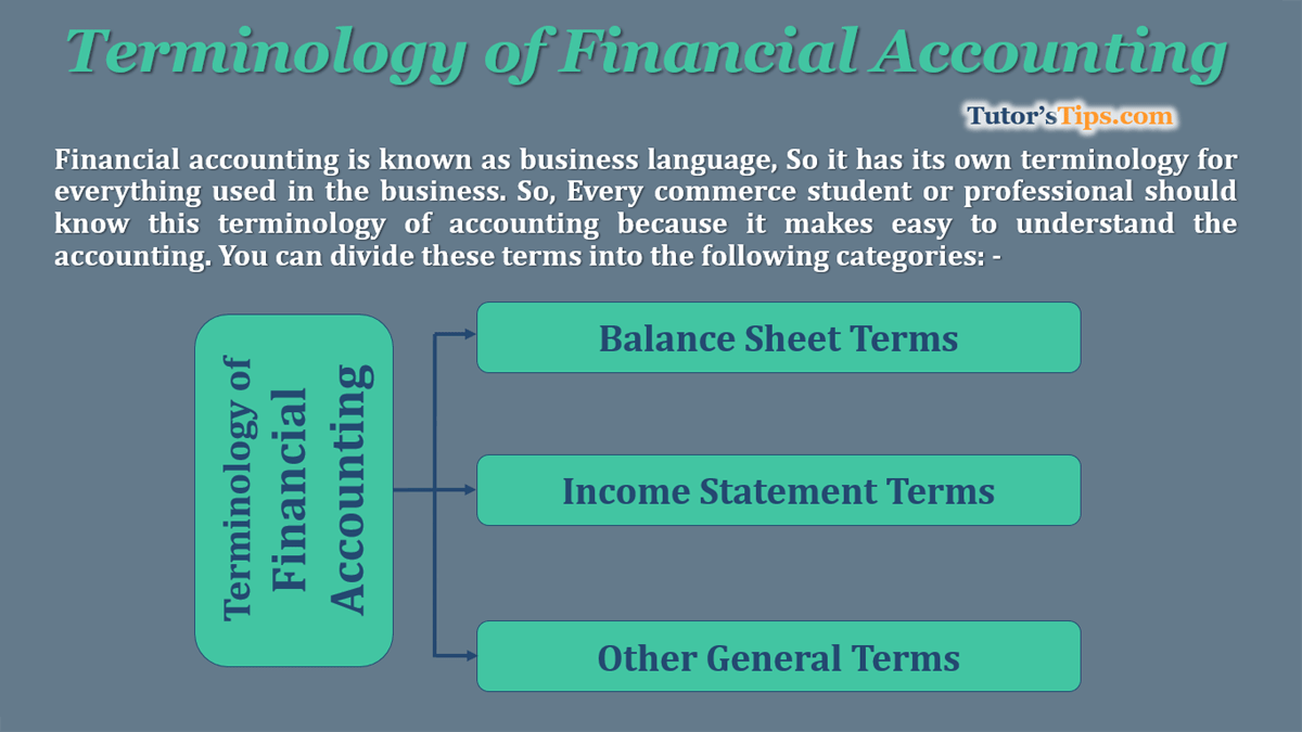Terminology of Financial Accounting - Terminologies of Financial accounting.