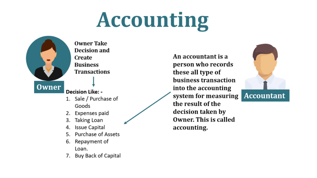 Accounting Feature Images-min