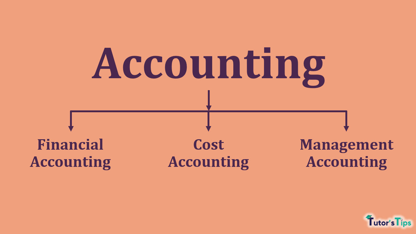 Types of accounting min - Accounting