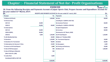 Question 38 Chapter 1 of 2 A min 360x203 - Chapter No. 1 - Financial Statement of Not-For-Profit Organisations