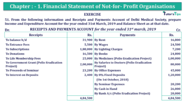 Question 51 Chapter 1 of 2 A min 360x202 - Chapter No. 1 - Financial Statement of Not-For-Profit Organisations