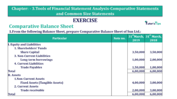 Question No. 1 Chapter No.3 T.S. Grewal 2 Book Part B min 360x202 - Tools of Financial Statement Analysis - Book Solution