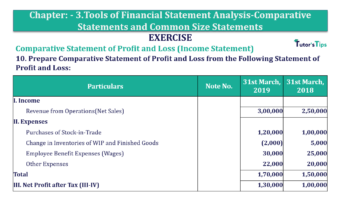 Question No. 10 Chapter No.3 T.S. Grewal 2 Book Part B min 360x202 - Tools of Financial Statement Analysis - Book Solution
