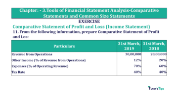 Question No. 11 Chapter No.3 T.S. Grewal 2 Book Part B min 360x202 - Tools of Financial Statement Analysis - Book Solution