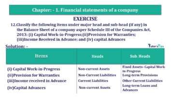 Question No. 12 Chapter No.1 T.S. Grewal 2 Book Part B min 360x202 - Chapter No. 1 - Financial Statements of a Company