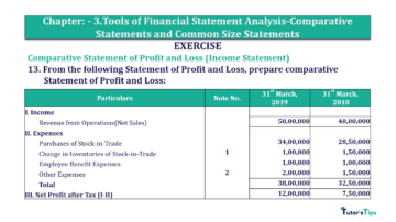 Question No. 13 Chapter No.3 T.S. Grewal 2 Book Part B min 360x202 - Tools of Financial Statement Analysis - Book Solution