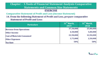 Question No. 14 Chapter No.3 T.S. Grewal 2 Book Part B min 360x202 - Tools of Financial Statement Analysis - Book Solution