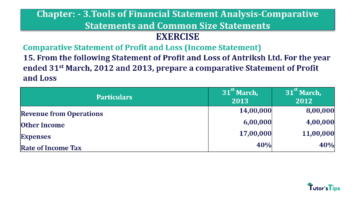 Question No. 15 Chapter No.3 T.S. Grewal 2 Book Part B min 360x202 - Tools of Financial Statement Analysis - Book Solution